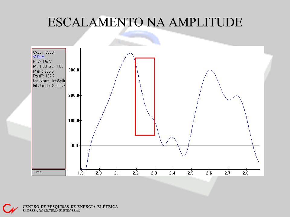 CENTRO DE PESQUISAS DE ENERGIA ELÉTRICA EMPRESA DO SISTEMA ELETROBRÁS ESCALAMENTO (ZOOM)