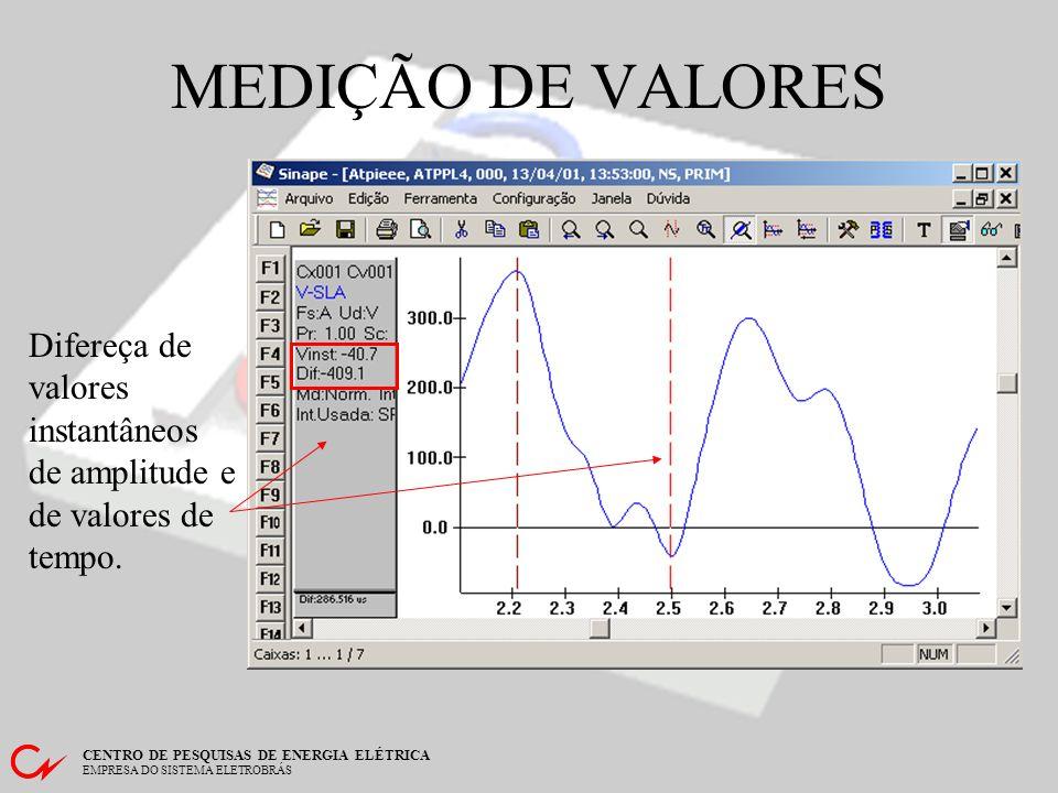 CENTRO DE PESQUISAS DE ENERGIA ELÉTRICA EMPRESA DO SISTEMA ELETROBRÁS MEDIÇÃO DE VALORES No apontador do mouse Na barra de marcação Valores absolutos e eficazes de amplitude e valores de tempo (em segundos, amostras ou graus).