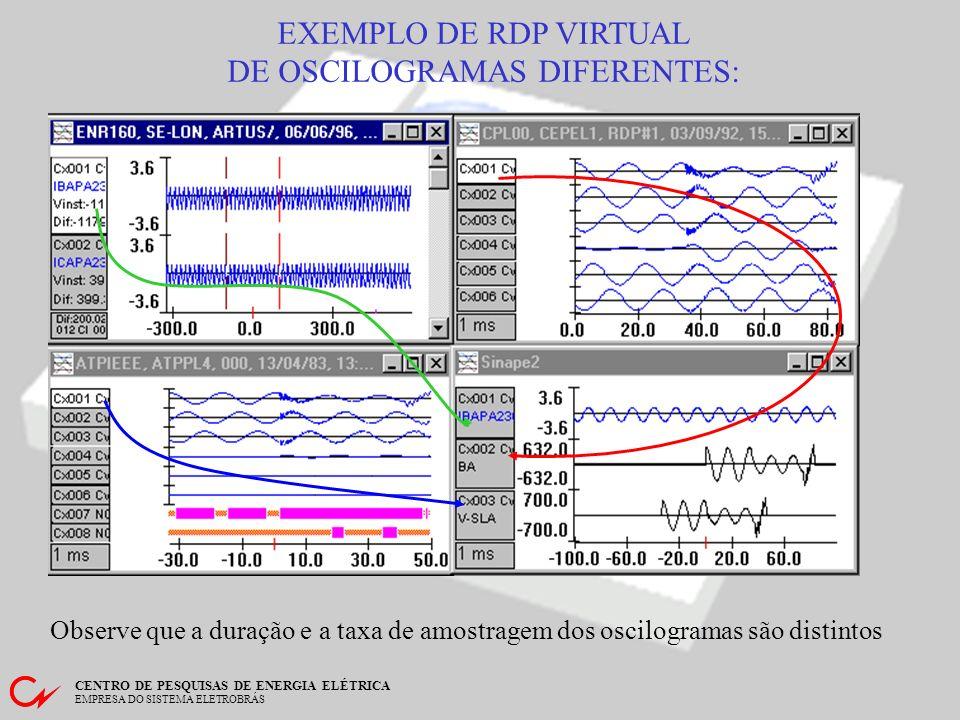 CENTRO DE PESQUISAS DE ENERGIA ELÉTRICA EMPRESA DO SISTEMA ELETROBRÁS MEDIÇÃO DE VALORES Difereça de valores instantâneos de amplitude e de valores de