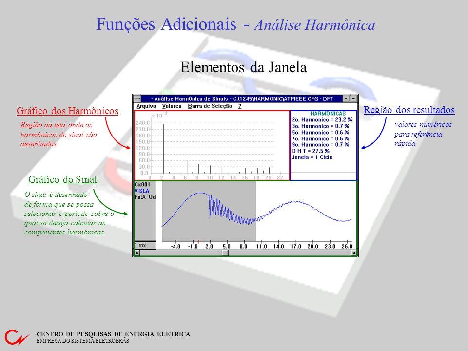 CENTRO DE PESQUISAS DE ENERGIA ELÉTRICA EMPRESA DO SISTEMA ELETROBRÁS Funções Adicionais - Localização de Falta Tela contendo o resultado da localizaç