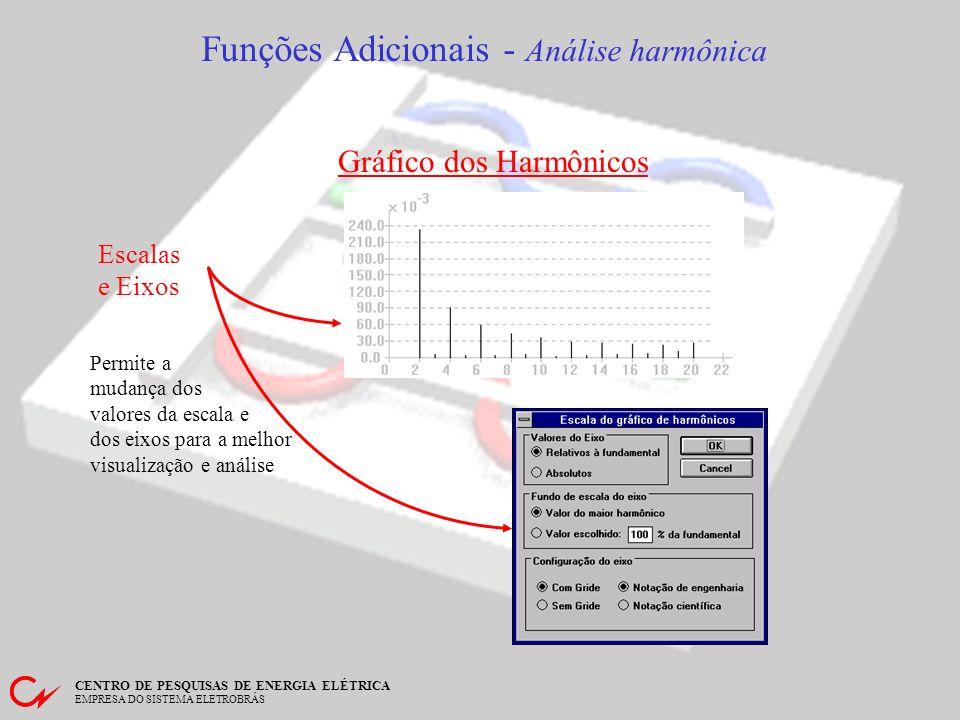 CENTRO DE PESQUISAS DE ENERGIA ELÉTRICA EMPRESA DO SISTEMA ELETROBRÁS Funções Adicionais - Análise Harmônica Elementos da Janela Gráfico dos Harmônico