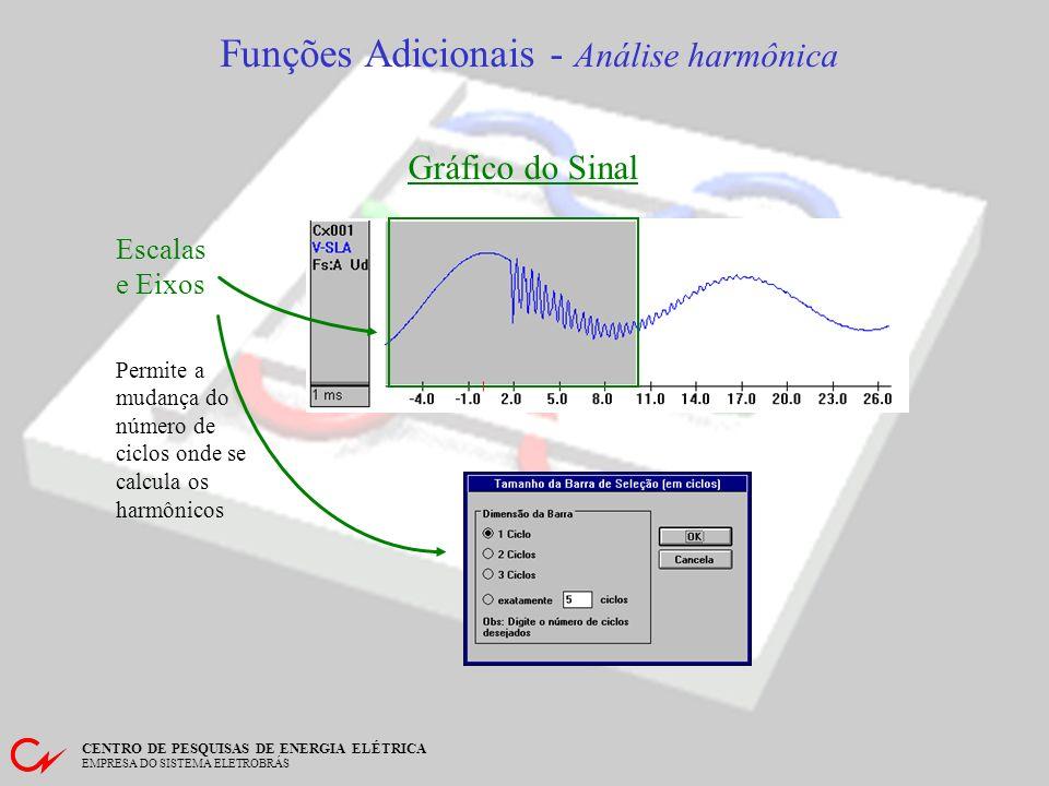 CENTRO DE PESQUISAS DE ENERGIA ELÉTRICA EMPRESA DO SISTEMA ELETROBRÁS Funções Adicionais - Análise harmônica Gráfico dos Harmônicos Escalas e Eixos Permite a mudança dos valores da escala e dos eixos para a melhor visualização e análise