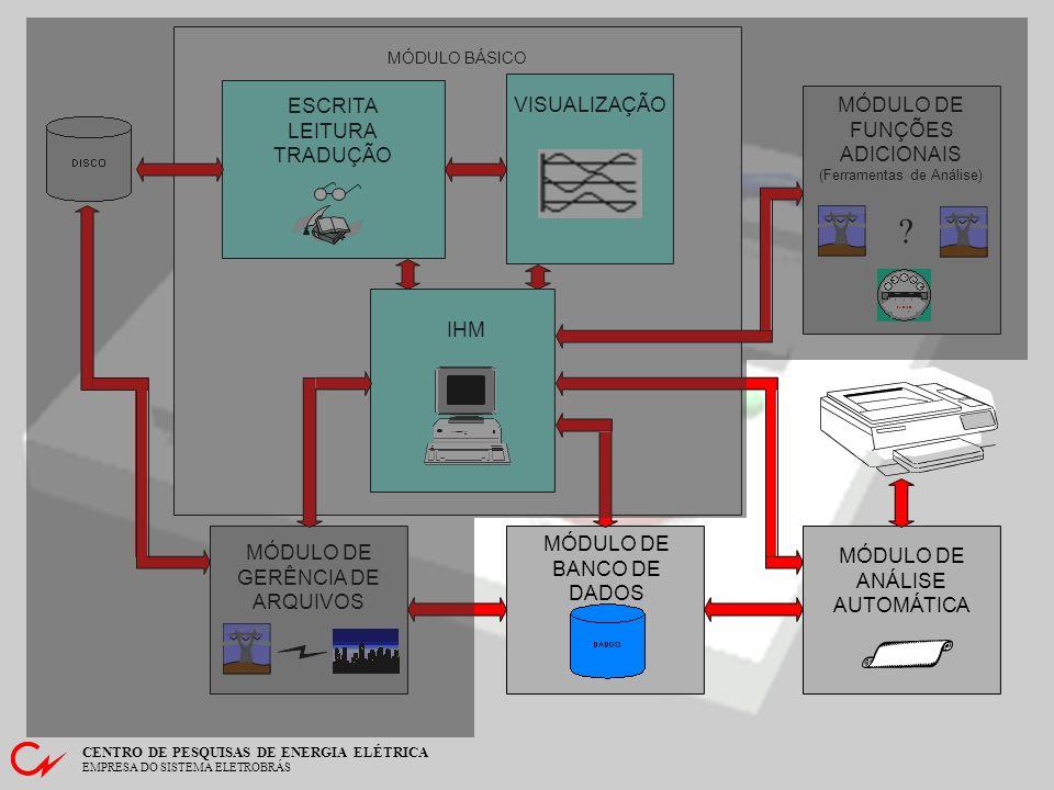 CENTRO DE PESQUISAS DE ENERGIA ELÉTRICA EMPRESA DO SISTEMA ELETROBRÁS Funções Adicionais - Análise harmônica Gráfico do Sinal Escalas e Eixos Permite