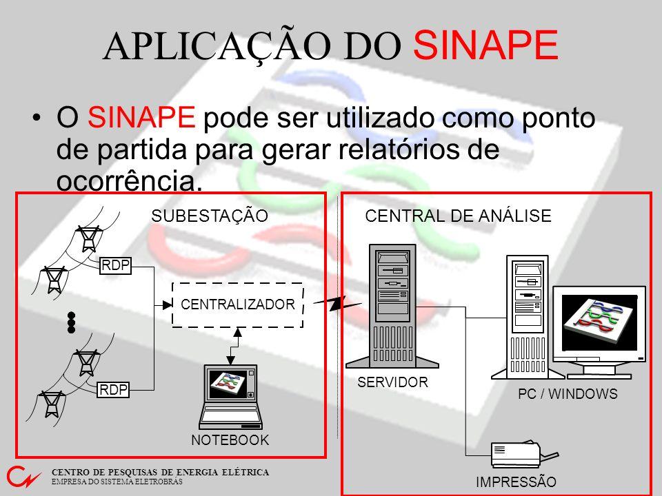 CENTRO DE PESQUISAS DE ENERGIA ELÉTRICA EMPRESA DO SISTEMA ELETROBRÁS APLICAÇÃO DO SINAPE O SINAPE pode ser utilizado como ponto de partida para gerar relatórios de ocorrência.
