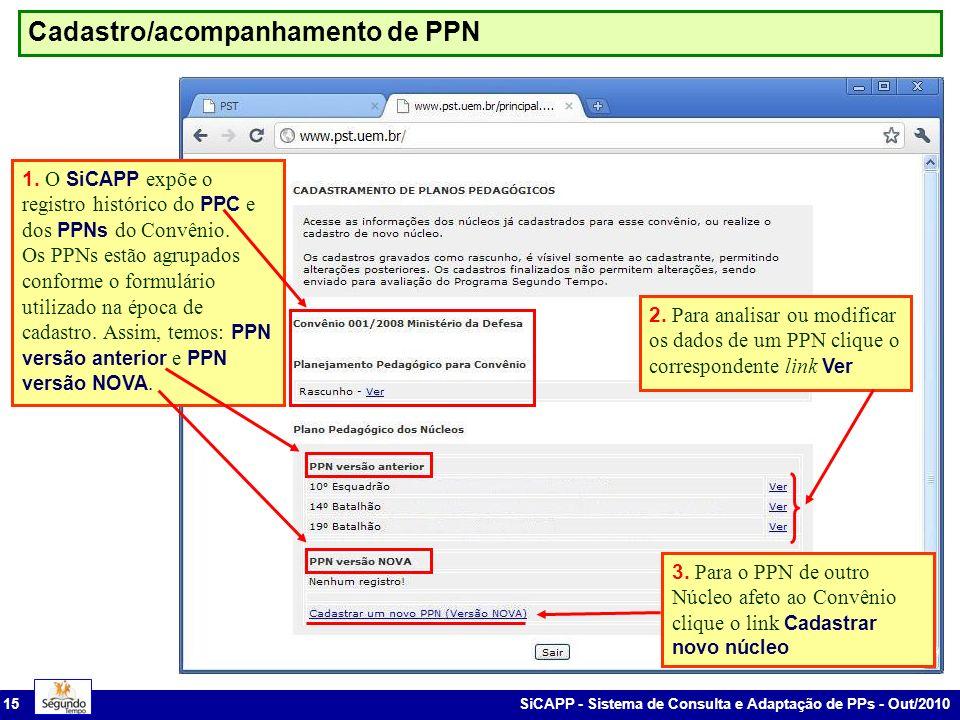 SiCAPP - Sistema de Consulta e Adaptação de PPs - Out/2010 15 Cadastro/acompanhamento de PPN 1. O SiCAPP expõe o registro histórico do PPC e dos PPNs