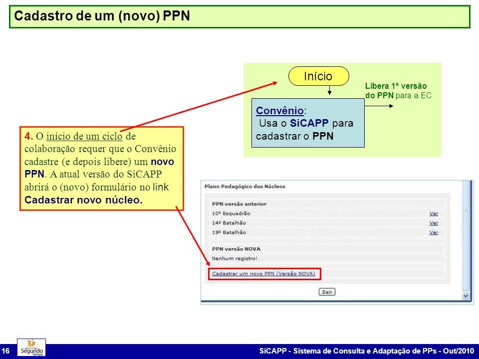 SiCAPP - Sistema de Consulta e Adaptação de PPs - Out/2010 16 Cadastro de um (novo) PPN 4. O início de um ciclo de colaboração requer que o Convênio c
