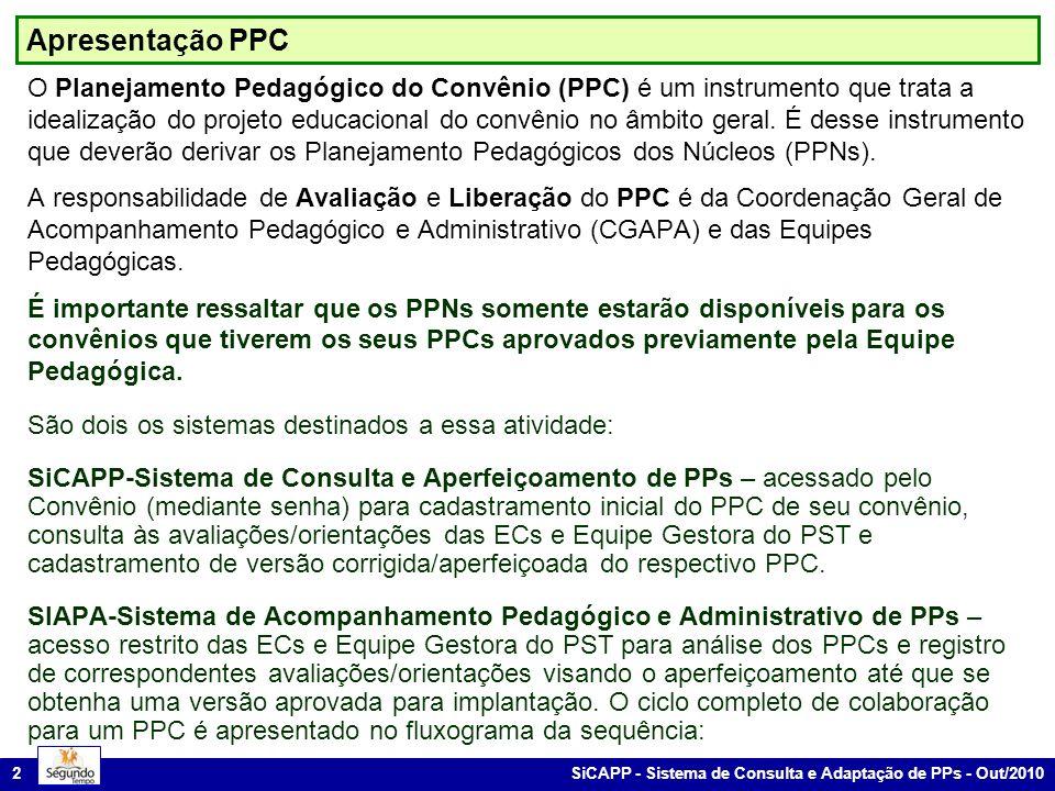 SiCAPP - Sistema de Consulta e Adaptação de PPs - Out/2010 2 O Planejamento Pedagógico do Convênio (PPC) é um instrumento que trata a idealização do projeto educacional do convênio no âmbito geral.