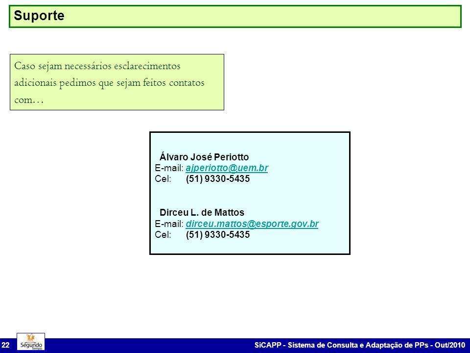 SiCAPP - Sistema de Consulta e Adaptação de PPs - Out/2010 22 Álvaro José Periotto E-mail: ajperiotto@uem.br Cel: (51) 9330-5435ajperiotto@uem.br Dirceu L.