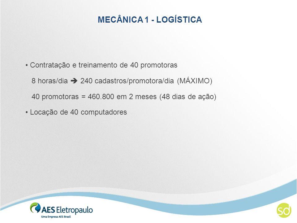 MECÂNICA 1 - LOGÍSTICA Contratação e treinamento de 40 promotoras 8 horas/dia 240 cadastros/promotora/dia (MÁXIMO) 40 promotoras = 460.800 em 2 meses