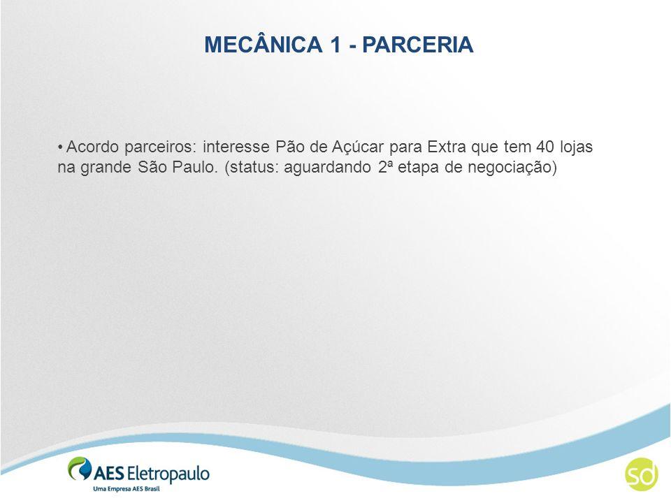 MECÂNICA 1 - PARCERIA Acordo parceiros: interesse Pão de Açúcar para Extra que tem 40 lojas na grande São Paulo. (status: aguardando 2ª etapa de negoc