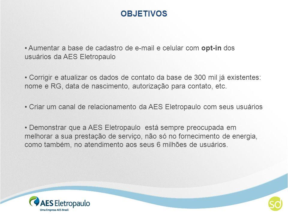 OBJETIVOS Aumentar a base de cadastro de e-mail e celular com opt-in dos usuários da AES Eletropaulo Corrigir e atualizar os dados de contato da base