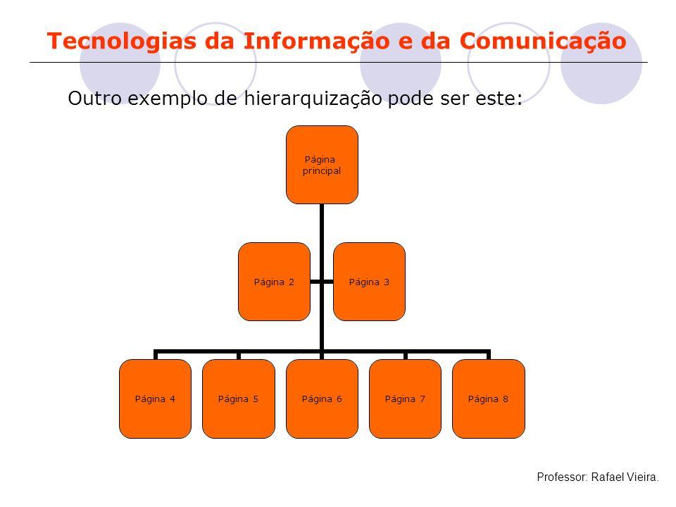Tecnologias da Informação e da Comunicação Página principal Página 4Página 5Página 6Página 7Página 8 Página 2Página 3 Outro exemplo de hierarquização