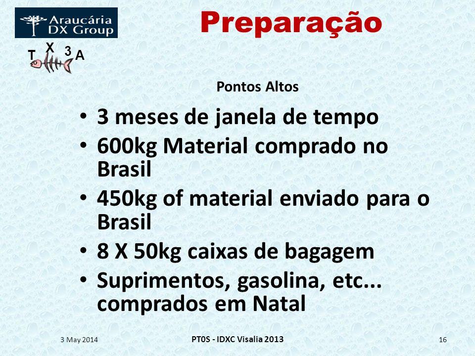 T X 3 A Preparação 3 meses de janela de tempo 600kg Material comprado no Brasil 450kg of material enviado para o Brasil 8 X 50kg caixas de bagagem Sup
