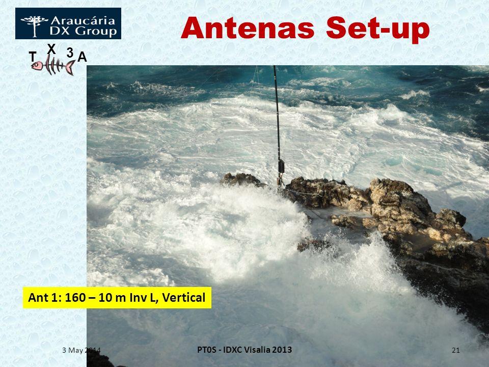 T X 3 A 3 May 2014 PT0S - IDXC Visalia 2013 21 Ant 1: 160 – 10 m Inv L, Vertical Antenas Set-up