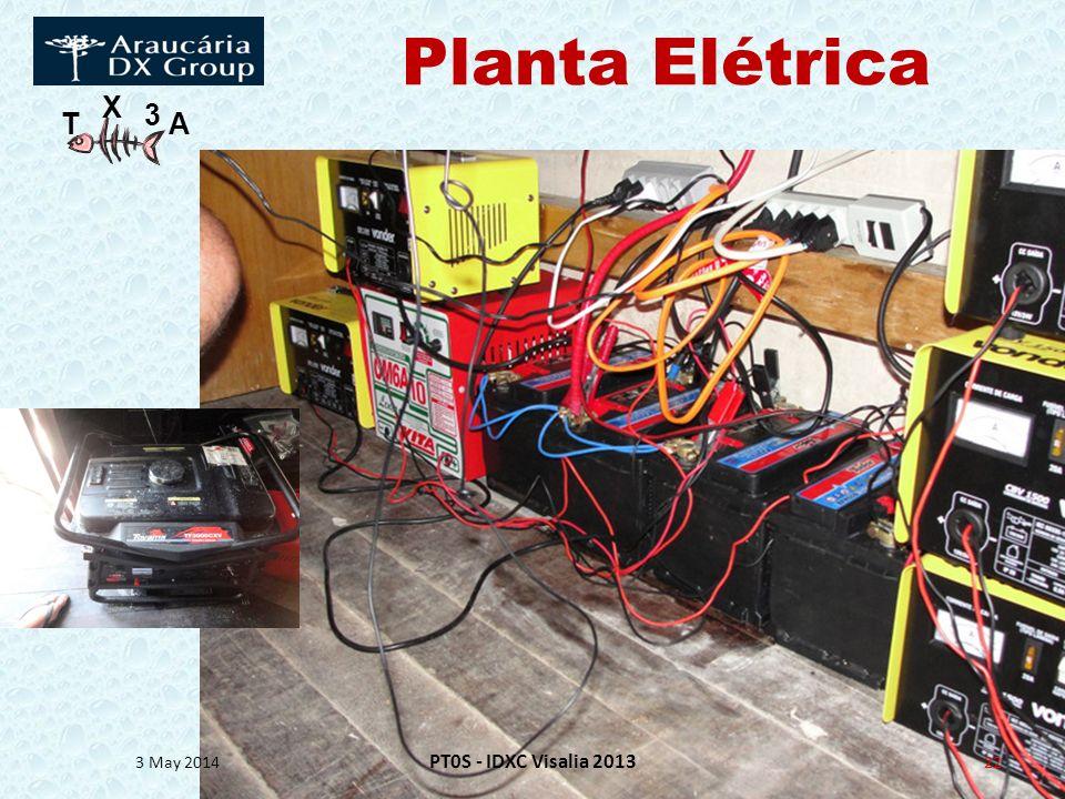 T X 3 A Planta Elétrica 3 May 2014 PT0S - IDXC Visalia 2013 22