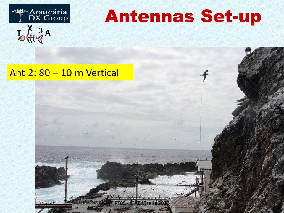 T X 3 A 3 May 2014 PT0S - IDXC Visalia 2013 24 Ant 2: 80 – 10 m Vertical Antennas Set-up