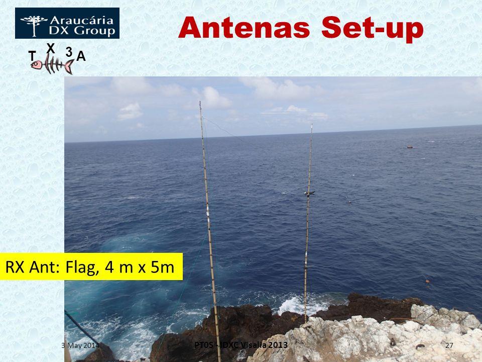 T X 3 A 3 May 2014 PT0S - IDXC Visalia 2013 27 RX Ant: Flag, 4 m x 5m Antenas Set-up