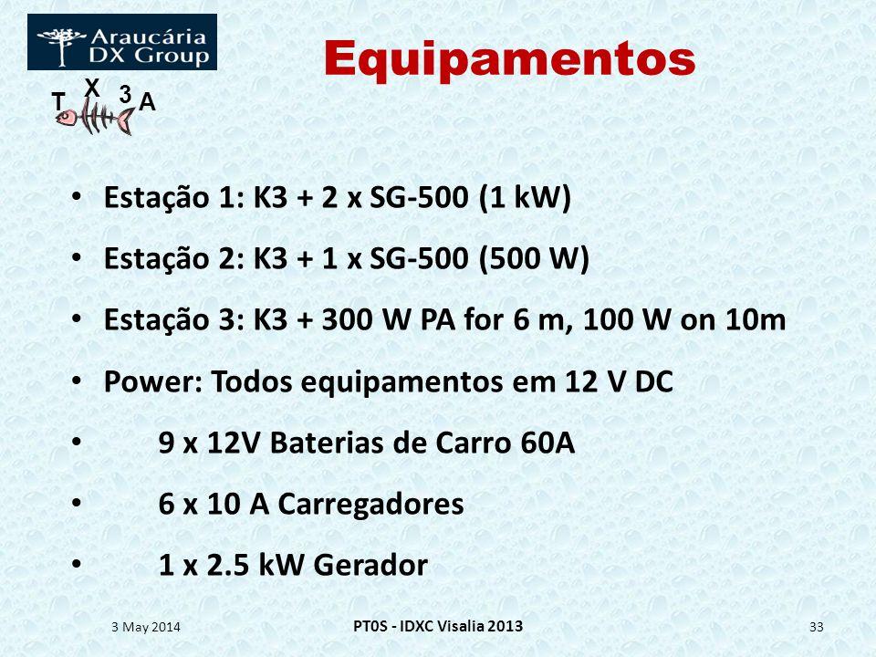 T X 3 A Equipamentos 3 May 2014 PT0S - IDXC Visalia 2013 33 Estação 1: K3 + 2 x SG-500 (1 kW) Estação 2: K3 + 1 x SG-500 (500 W) Estação 3: K3 + 300 W