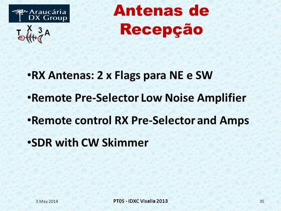T X 3 A Antenas de Recepção 3 May 2014 PT0S - IDXC Visalia 2013 35 RX Antenas: 2 x Flags para NE e SW Remote Pre-Selector Low Noise Amplifier Remote c