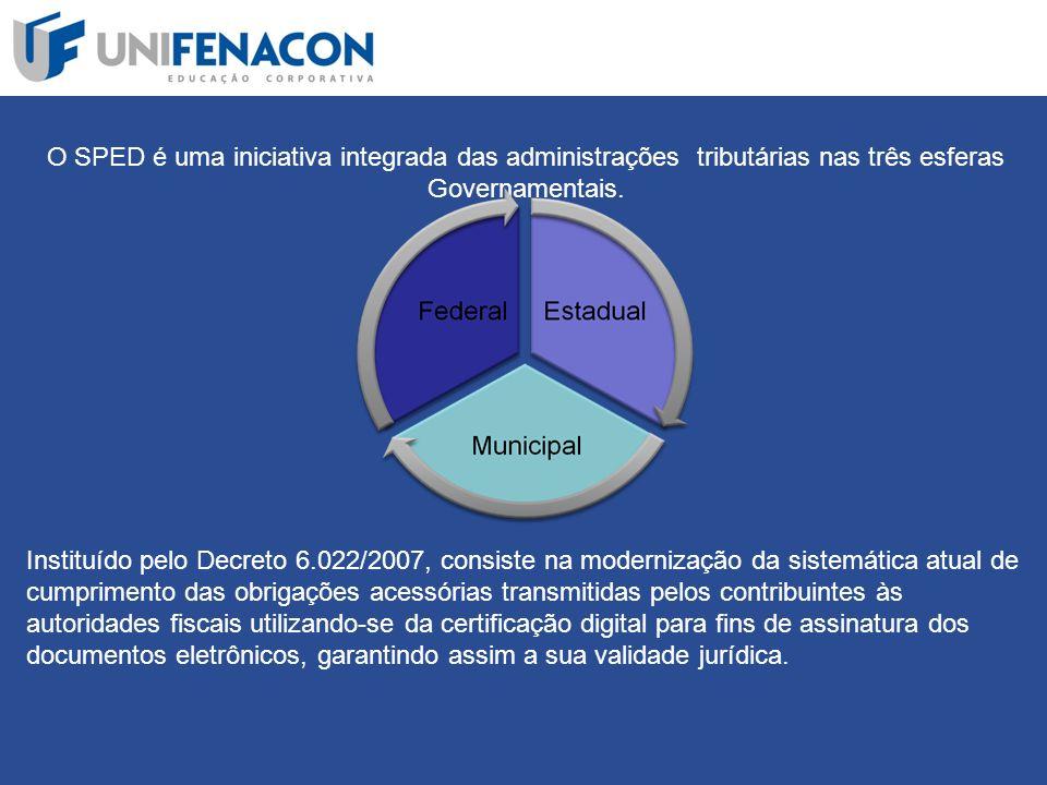Conforme orientações constantes do site da Secretaria da Receita Federal do Brasil (RFB), este livro é classificado, no Sped Contábil, como G - Livro Diário (completo, sem escrituração auxiliar).