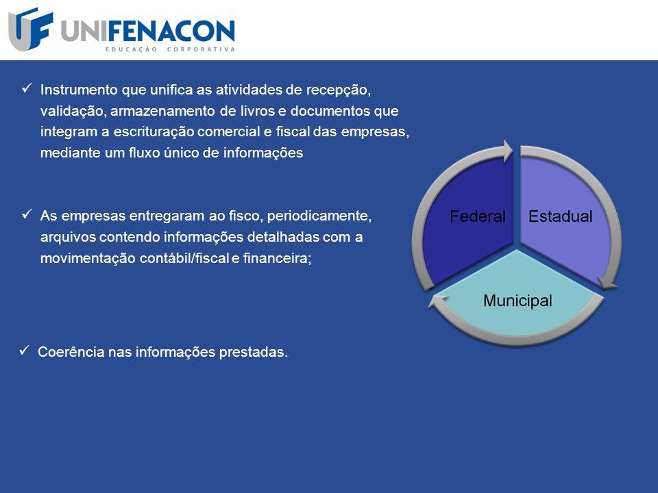 Quais são as pessoas jurídicas obrigadas a utilizar o programa Sinco?