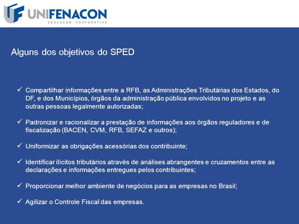 O programa Sinco deve ser utilizado pelas pessoas jurídicas obrigadas a manter à disposição da Secretaria da Receita Federal do Brasil os arquivos digitais e sistemas, nos termos do art.