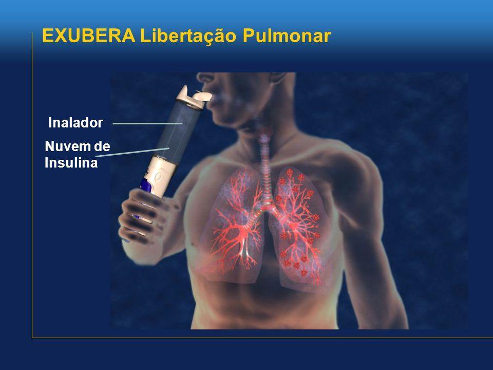 Inalador Nuvem de Insulina EXUBERA Libertação Pulmonar