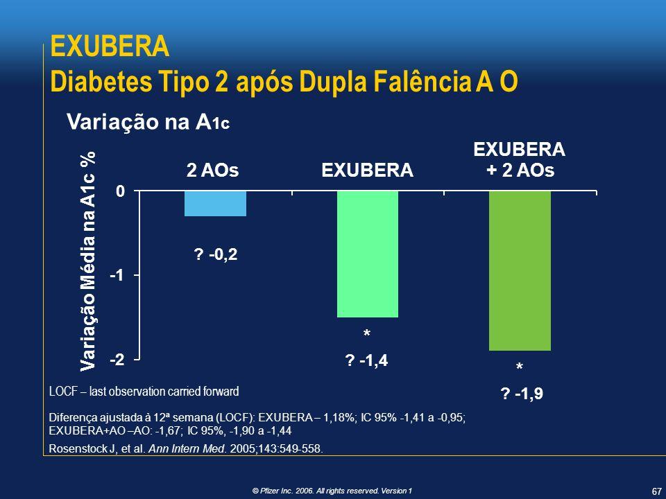 67 ©Pfizer Inc. 2006. All rights reserved. Version 1 Diferença ajustada à 12ª semana (LOCF): EXUBERA – 1,18%; IC 95% -1,41 a -0,95; EXUBERA+AO –AO: -1