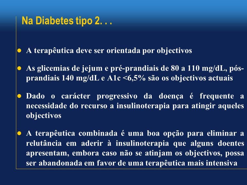 Na Diabetes tipo 2... A terapêutica deve ser orientada por objectivos As glicemias de jejum e pré-prandiais de 80 a 110 mg/dL, pós- prandiais 140 mg/d