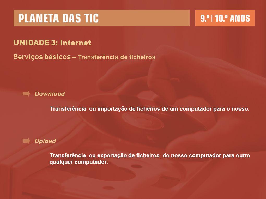UNIDADE 3: Internet Serviços básicos – Transferência de ficheiros Download Upload Transferência ou importação de ficheiros de um computador para o nos