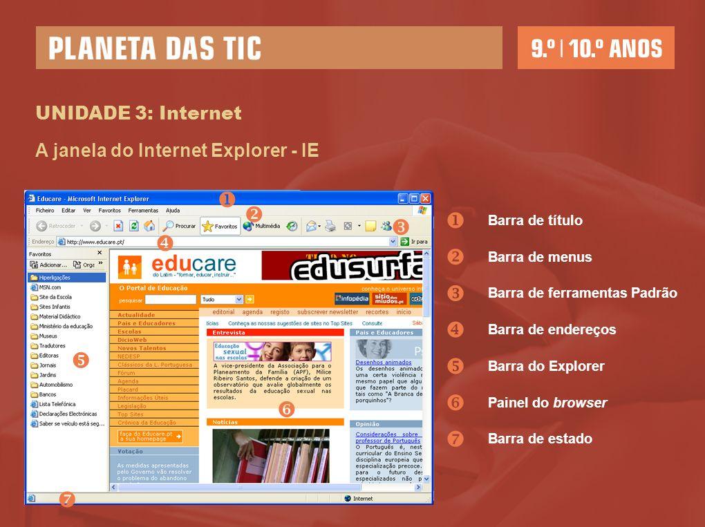 UNIDADE 3: Internet A janela do Internet Explorer - IE Barra de título Barra de menus Barra de ferramentas Padrão Barra de endereços Barra do Explorer