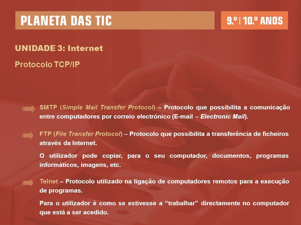 UNIDADE 3: Internet O que é necessário para aceder à Internet.