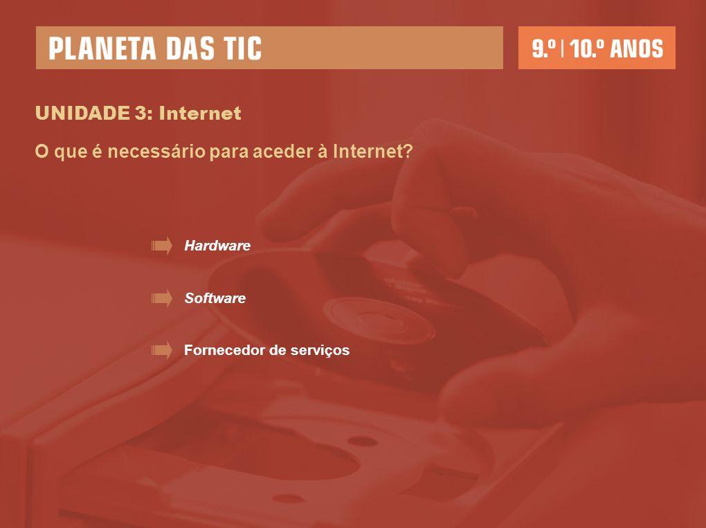 UNIDADE 3: Internet Computador Modem (interno, externo ou PCMCIA) Linha telefónica normal, linha RDIS, ligação por cabo ou ADSL Hardware necessário para aceder à Internet