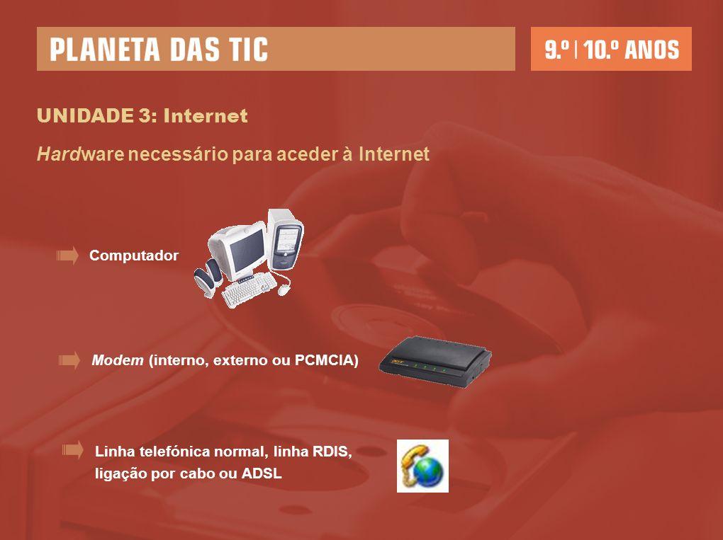 UNIDADE 3: Internet Computador Modem (interno, externo ou PCMCIA) Linha telefónica normal, linha RDIS, ligação por cabo ou ADSL Hardware necessário pa