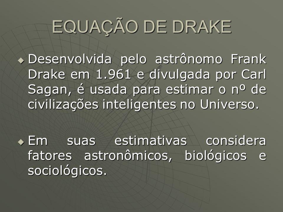 EQUAÇÃO DE DRAKE Desenvolvida pelo astrônomo Frank Drake em 1.961 e divulgada por Carl Sagan, é usada para estimar o nº de civilizações inteligentes n
