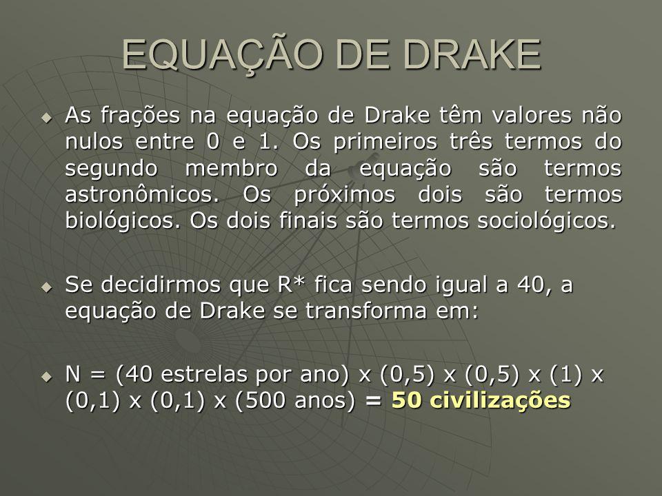 EQUAÇÃO DE DRAKE As frações na equação de Drake têm valores não nulos entre 0 e 1. Os primeiros três termos do segundo membro da equação são termos as