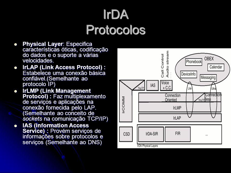 IrDA Protocolos Physical Layer: Especifica características óticas, codificação do dados e o suporte a várias velocidades.