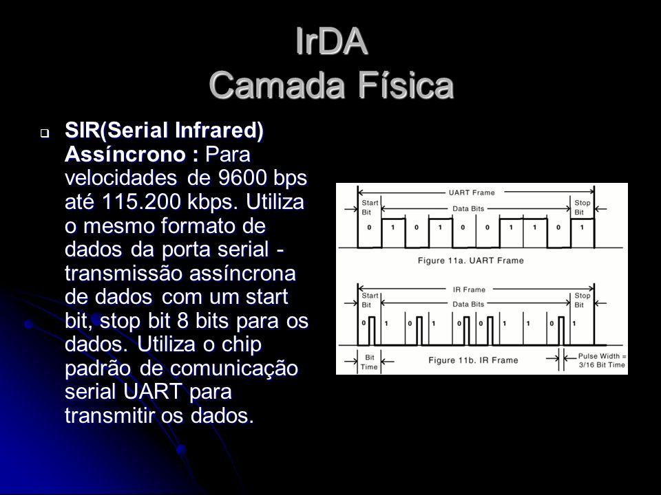IrDA Camada Física SIR(Serial Infrared) Assíncrono : Para velocidades de 9600 bps até 115.200 kbps.