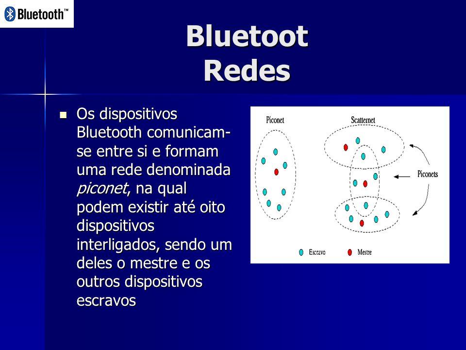 Bluetoot Redes O Bluetooth permite o envio de dados ponto a ponto, envolvendo apenas duas unidades (a) O Bluetooth permite o envio de dados ponto a ponto, envolvendo apenas duas unidades (a) Ponto a multiponto, envolvendo mais de duas unidades.