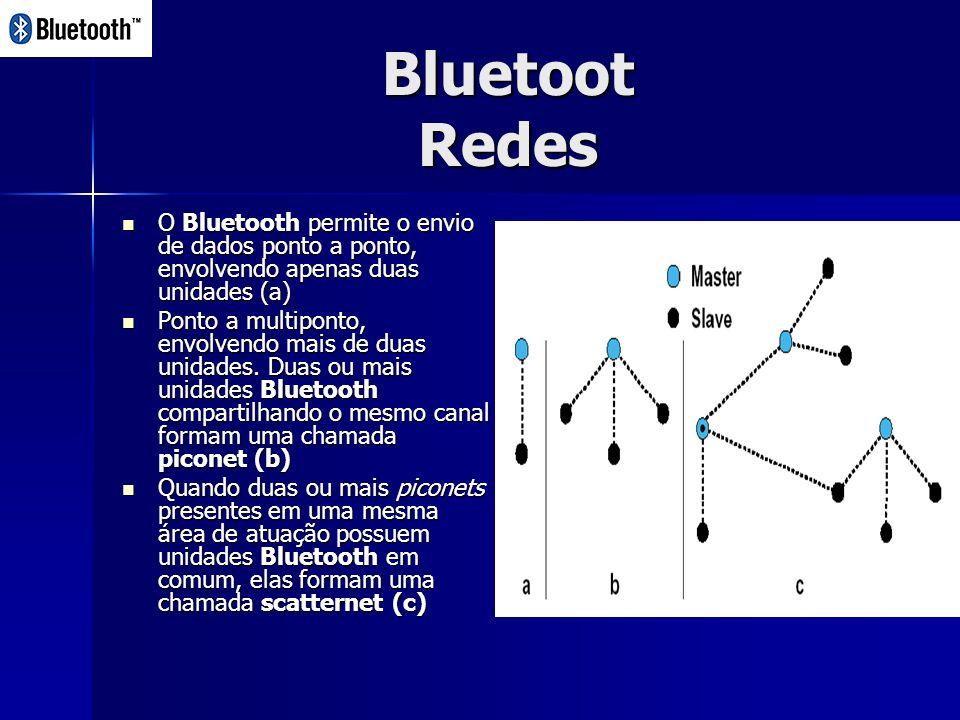 Bluetoot Arquitectura Na parte mais baixa da pilha de protocolos está a camada de rádio, que corresponde à camada física do modelo OSI; esta camada lida com a transmissão de dados via RF e sua modulação.