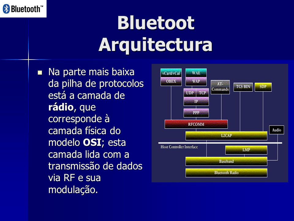 Bluetoot Arquitectura A Baseband, ou banda base, descreve a especificação do Controlador de Enlace do Bluetooth (LC), sendo responsável pelo protocolo de controle e por várias rotinas de enlace de baixo nível.