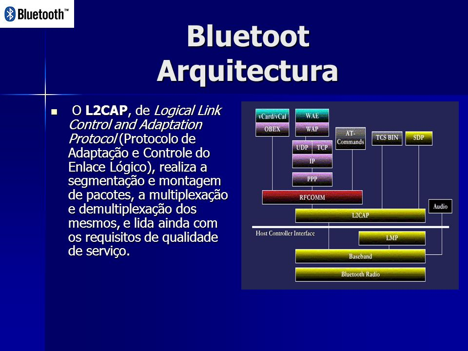 Bluetoot Arquitectura O L2CAP, de Logical Link Control and Adaptation Protocol (Protocolo de Adaptação e Controle do Enlace Lógico), realiza a segment