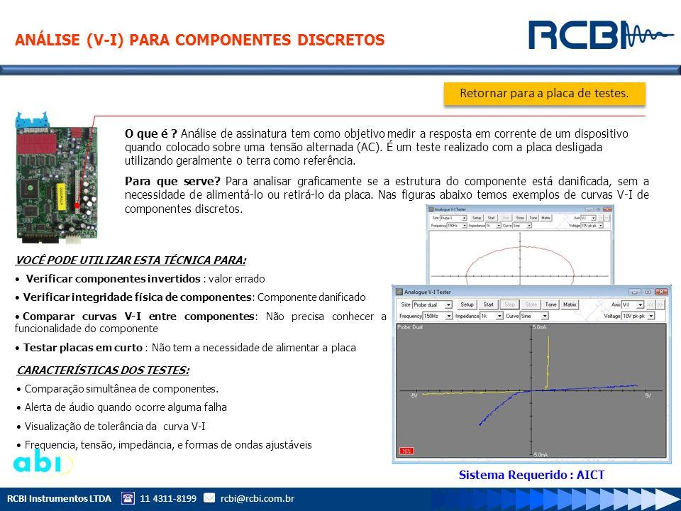 RCBI Instrumentos LTDA 11 4311-8199 rcbi@rcbi.com.br O que é ? Análise de assinatura tem como objetivo medir a resposta em corrente de um dispositivo