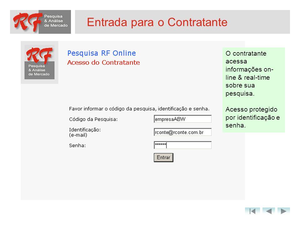 Entrada para o Contratante O contratante acessa informações on- line & real-time sobre sua pesquisa. Acesso protegido por identificação e senha.