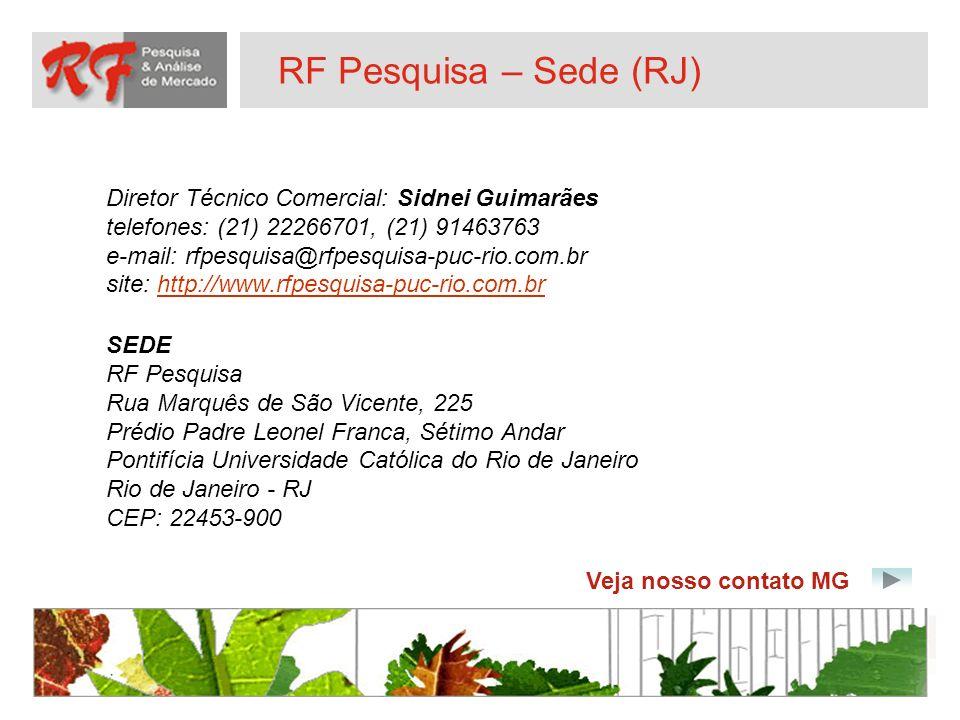RF Pesquisa – Sede (RJ) Diretor Técnico Comercial: Sidnei Guimarães telefones: (21) 22266701, (21) 91463763 e-mail: rfpesquisa@rfpesquisa-puc-rio.com.