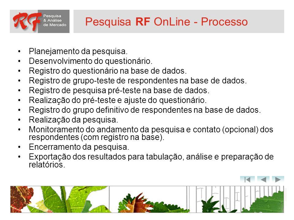 Pesquisa RF OnLine - Processo Planejamento da pesquisa. Desenvolvimento do questionário. Registro do questionário na base de dados. Registro de grupo-