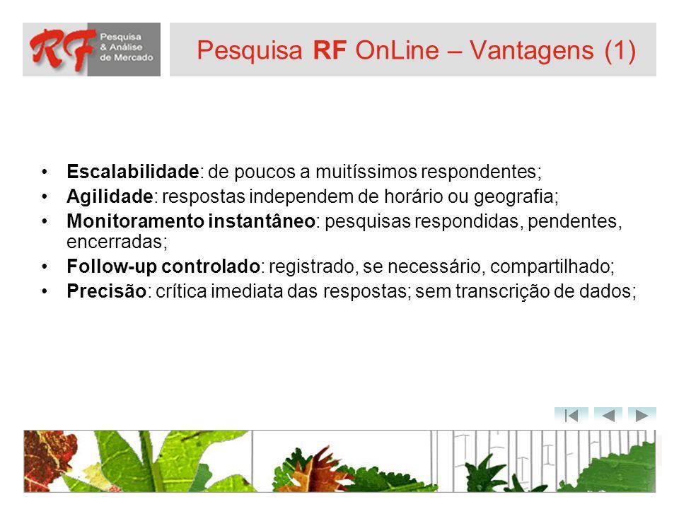Pesquisa RF OnLine – Vantagens (1) Escalabilidade: de poucos a muitíssimos respondentes; Agilidade: respostas independem de horário ou geografia; Moni