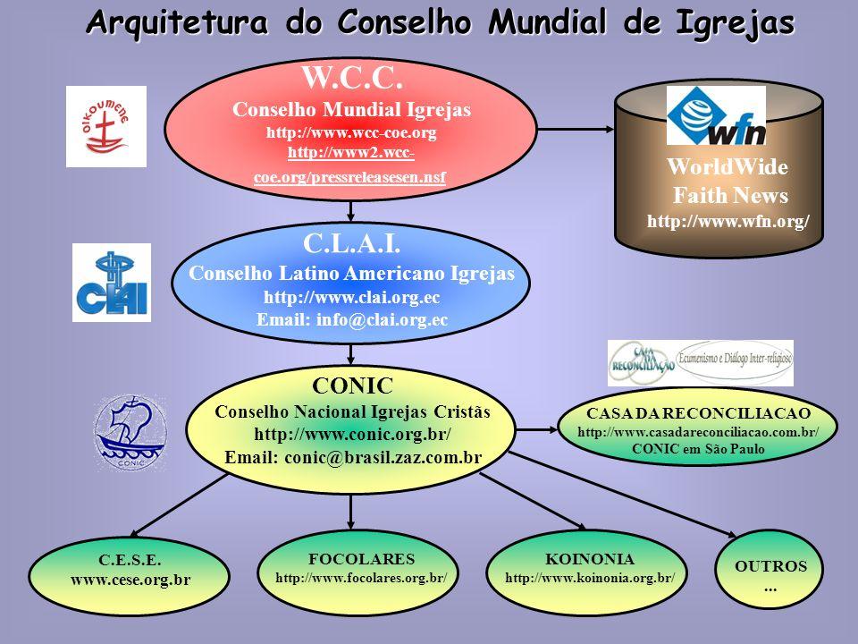 Arquitetura do Conselho Mundial de Igrejas W.C.C. Conselho Mundial Igrejas http://www.wcc-coe.org http://www2.wcc- coe.org/pressreleasesen.nsf C.L.A.I