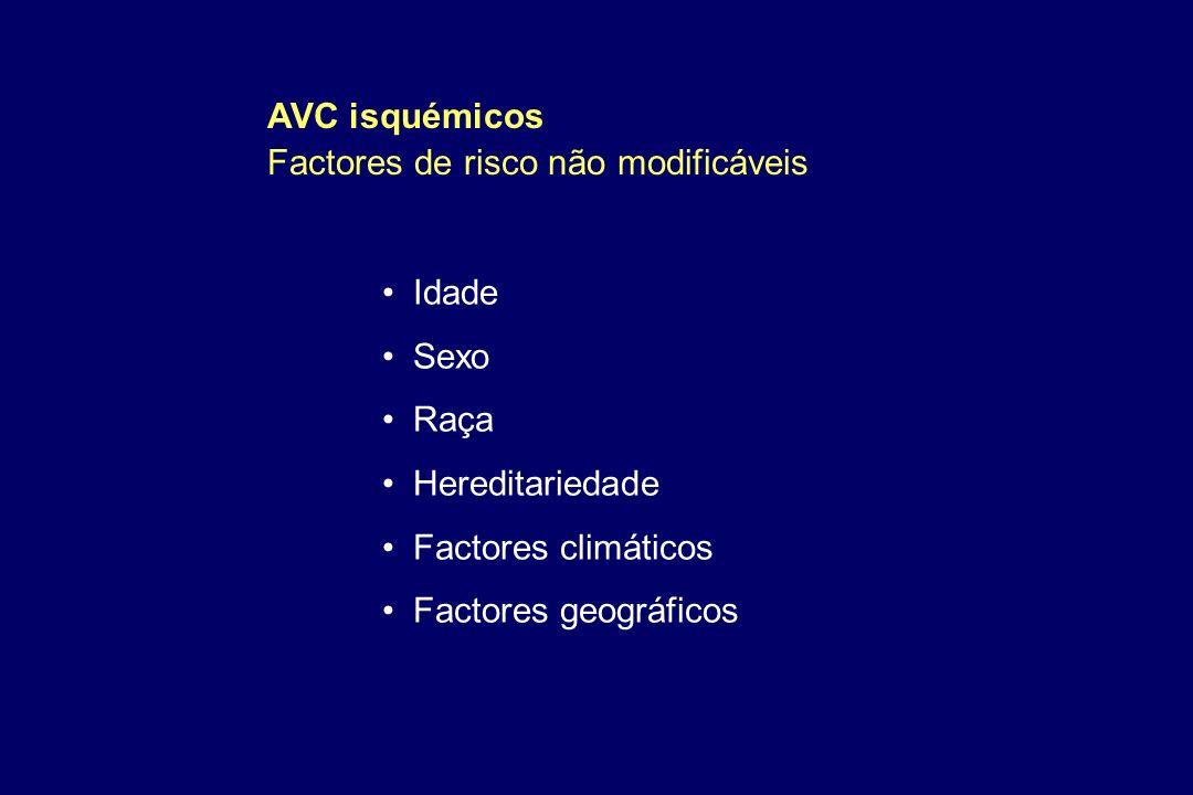 AVC isquémicos Factores de risco não modificáveis Idade Sexo Raça Hereditariedade Factores climáticos Factores geográficos