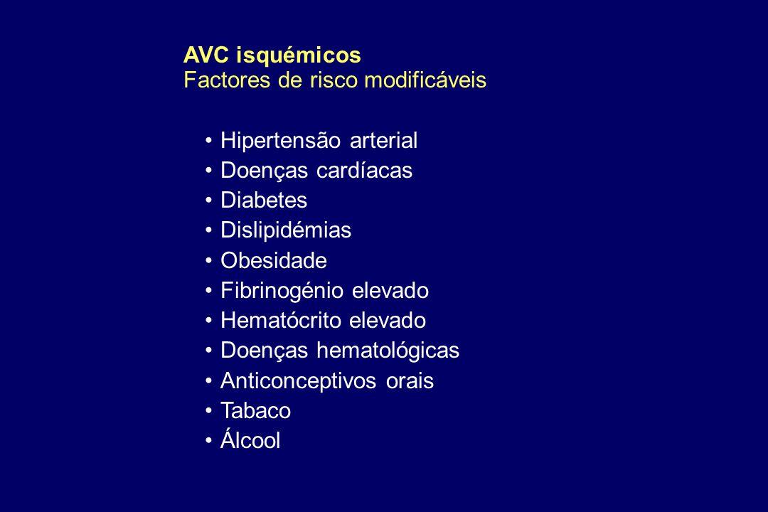 AVC isquémicos Factores de risco modificáveis Hipertensão arterial Doenças cardíacas Diabetes Dislipidémias Obesidade Fibrinogénio elevado Hematócrito